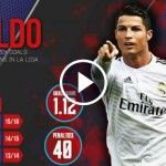 La Liga records
